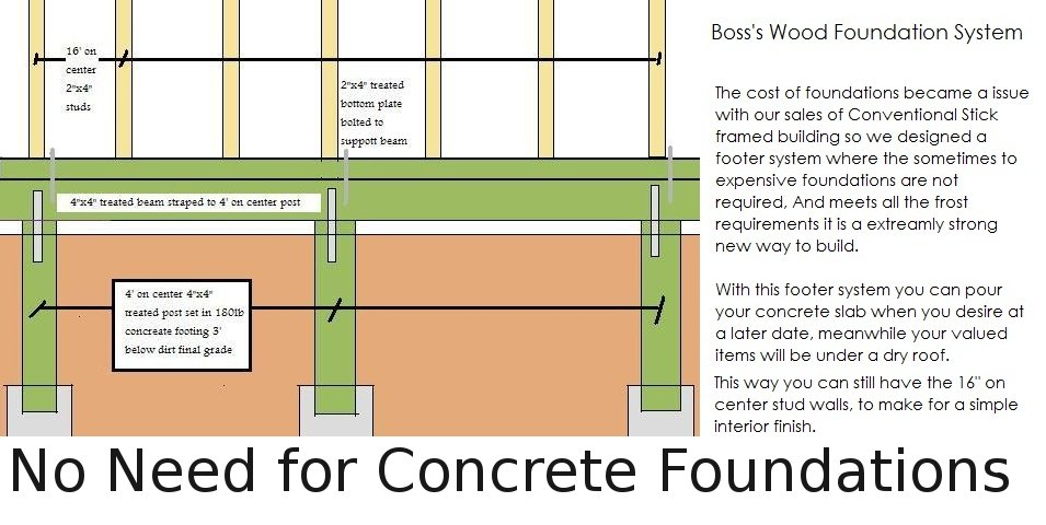 concrete foundation cost garage a large number of new homes in my